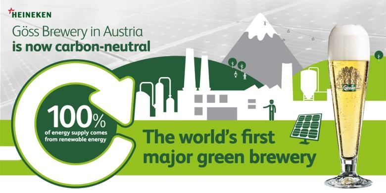 12_14 Heineken facts _utterlyinfolicious